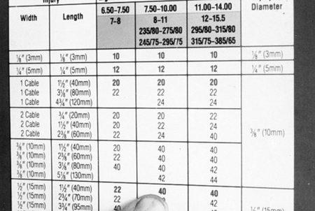 Ремонт боковых порезов с множественным повреждением корда радиальными пластырями РМ9 Tech Шлифовальные шарики Шиноремонтный инструмент Шиноремонтные материалы Шиномонтажник Шиномонтаж Шероховальные машинки Технология ремонта Тальк шиномонтажный Сырая резина Ролики закаточные Публикации Пластыри кордовые Очиститель Ножи для шиномонтажа Мел для шиномонтажа Клей Вулканизационная жидкость Вулканизатор Восстановитель бескамерного слоя Tech