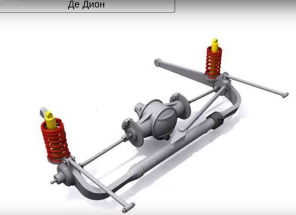Полунезависимые подвески, их преимущества и недостатки Шиномонтажник Шиномонтаж Публикации Водитель Автосервис Автомобиль Автолюбитель