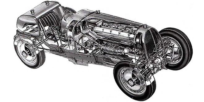 Выбор привода в автомобиле. Какой привод лучше? Шиномонтажник Шиномонтаж Публикации Водитель Автосервис Автомобиль Автолюбитель