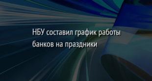 График работы банков на новогодние праздники Новости  Новости