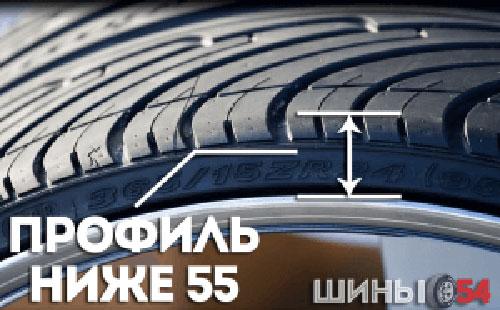 Что такое низкопрофильные шины и зачем они нужны? Шиномонтажник Шиномонтаж Публикации Водитель Автосервис Автомобиль Автолюбитель