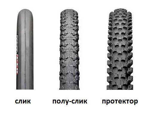 Покрышки велосипеда, типы покрышек и условия эксплуатации. Шиномонтажник Шиномонтаж Публикации Автомобиль Автолюбитель