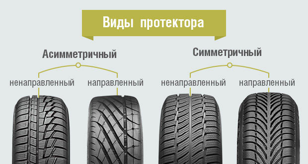 Что нужно знать о рисунках на протекторе шины. Шиномонтажник Шиномонтаж Публикации Автосервис Автомобиль Автолюбитель