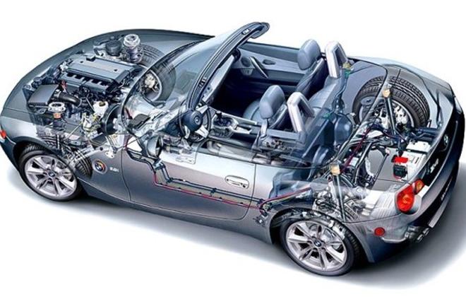В продолжение о маленьких хитростях в ремонте авто.